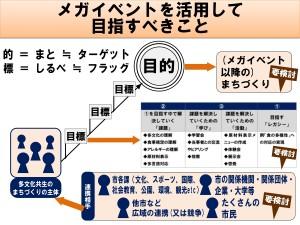 20200829 浜松市 やさしい日本語×多言語音声翻訳でグローバルコミュニケーション(講演用)_page-0212