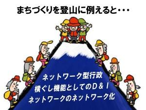 20200829 浜松市 やさしい日本語×多言語音声翻訳でグローバルコミュニケーション(講演用)_page-0213