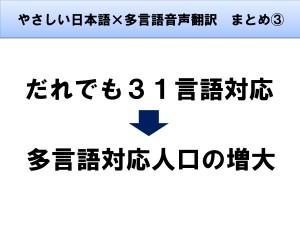 20200829 浜松市 やさしい日本語×多言語音声翻訳でグローバルコミュニケーション(講演用)_page-0169